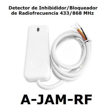 Detector de Inhibidores de Frecuencia RF 433 / 868 MHz