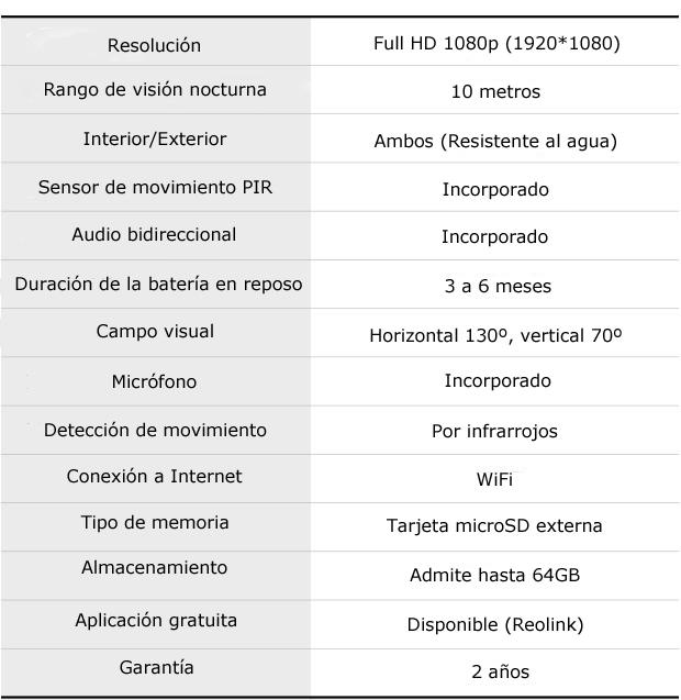Especificaciones cámara Reolink Argus