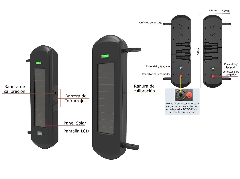 Partes de las barreras SB-01