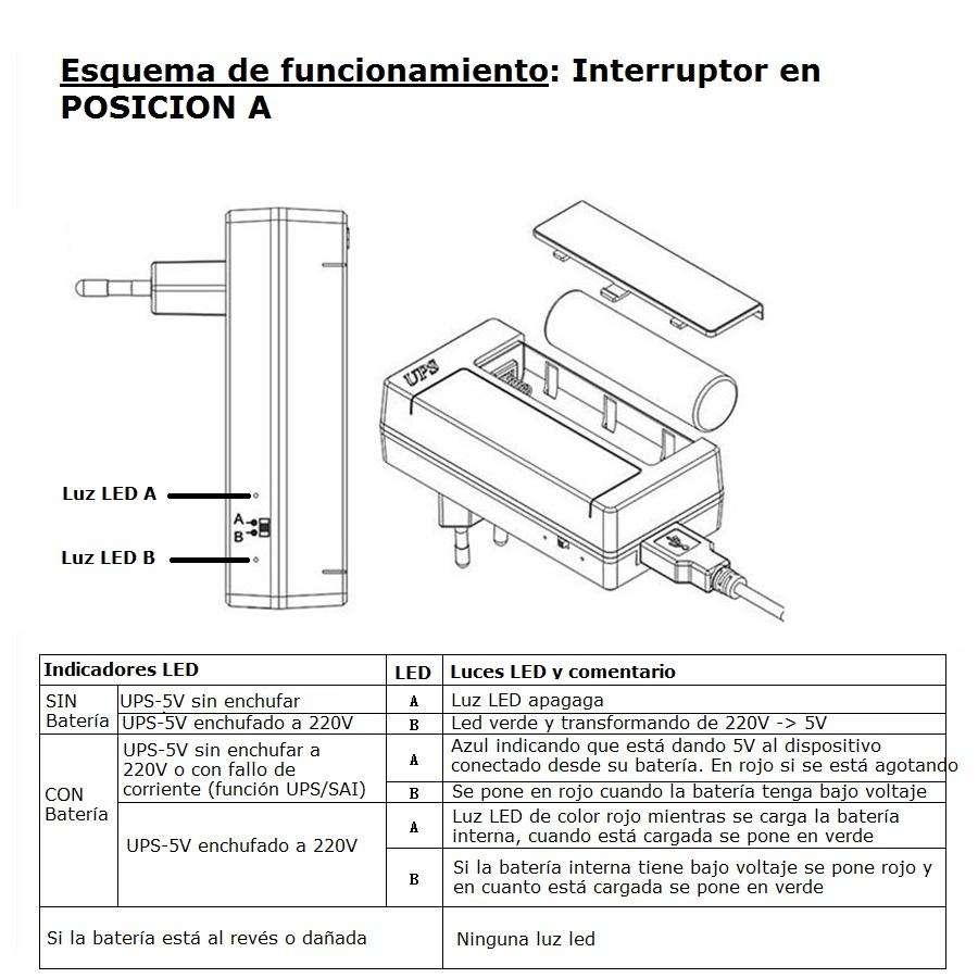 ups5v manual