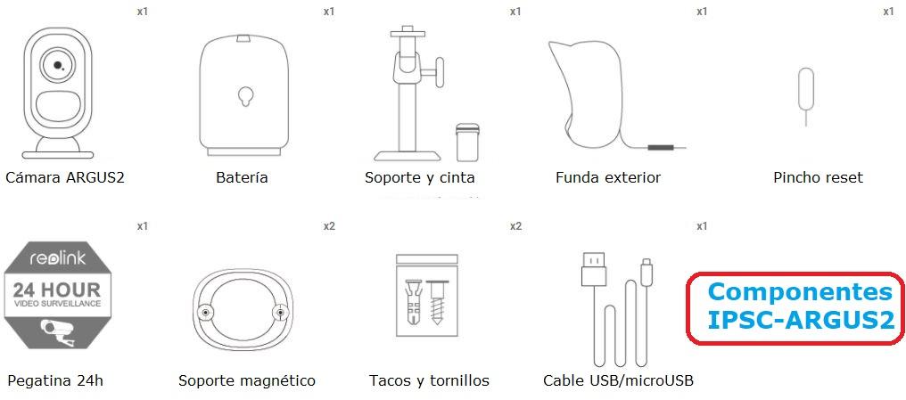 Componentes IPSC-ARGUS2