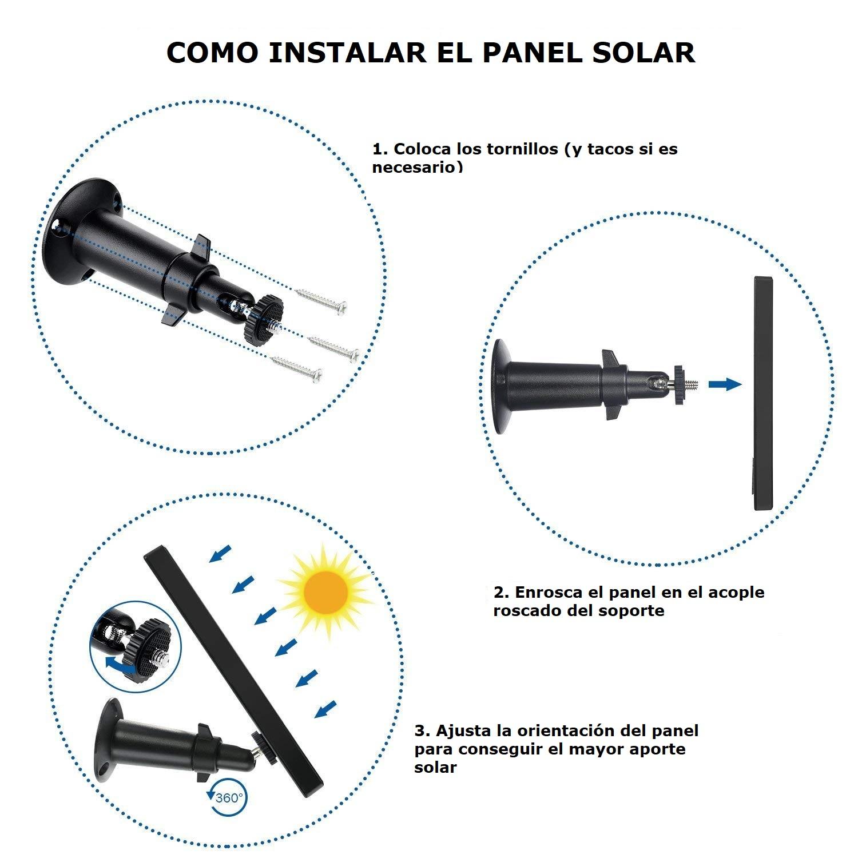 Colocación panel solar
