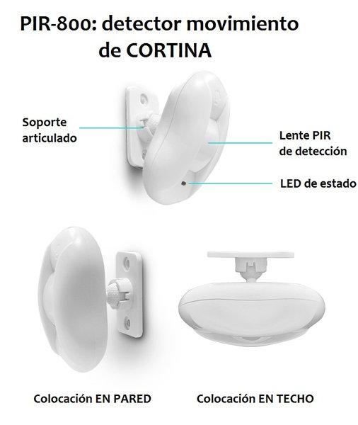 Partes PIR-800