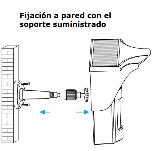 Colocación PIR-926