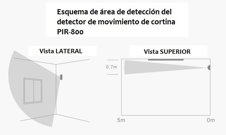 detector-de-cortina