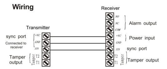 detector-de-infrarrojos-cuadruple