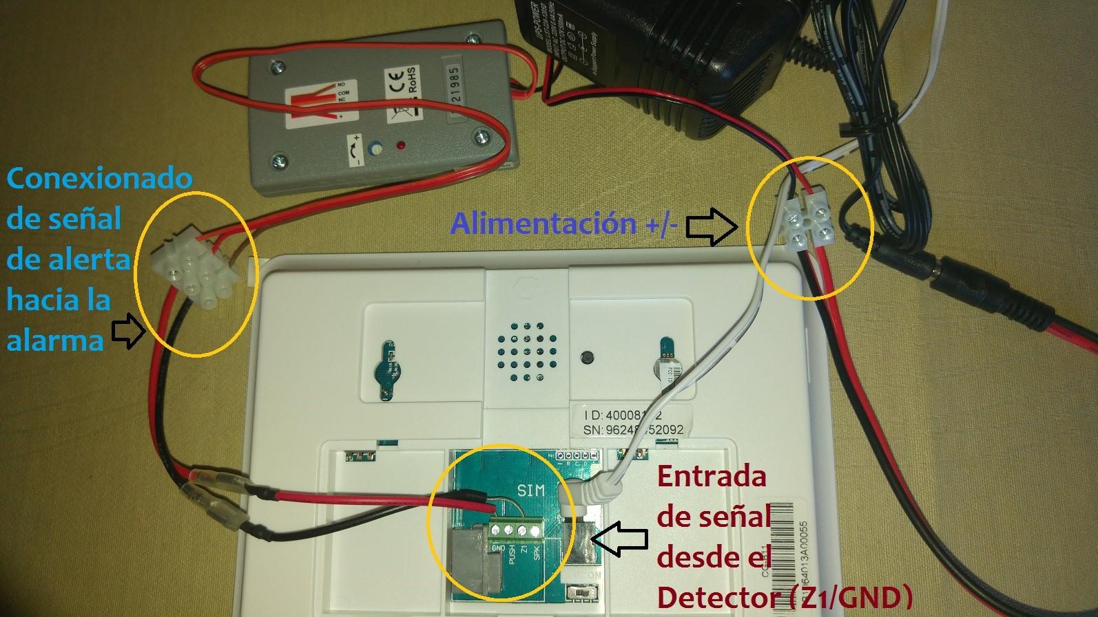 detector inhibidor