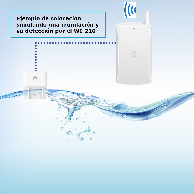detector-de-inundacion
