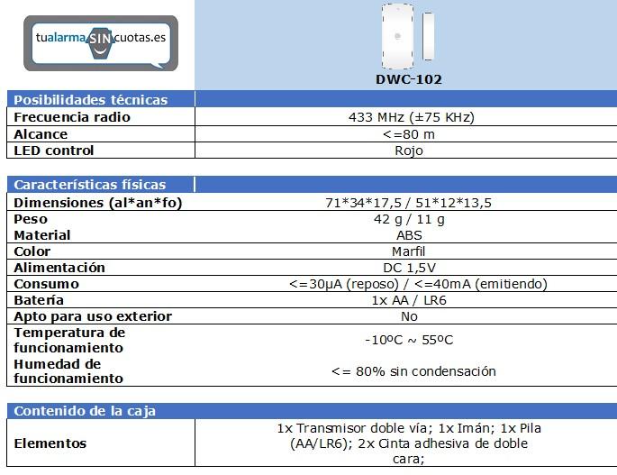 detector magnetico puertas