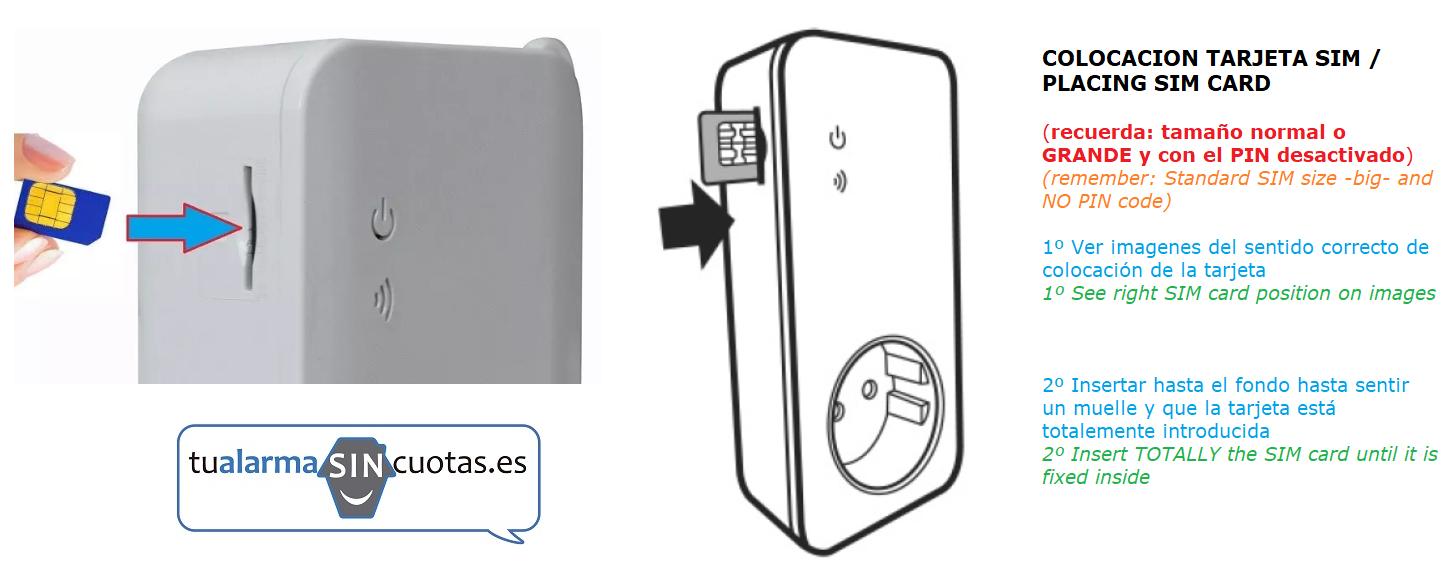 Insercion SIM en T4-GSM