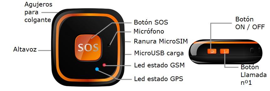 Partes SOS-COM2