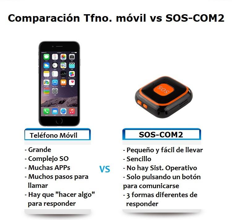 Comparación móvil vs SOS-COM2